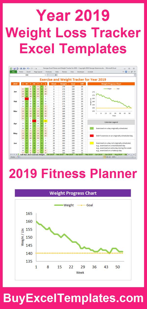 weight loss tracker spreadsheet