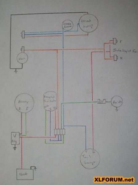 Ironhead Simplified Wiring Diagram for 1972 Kick  The