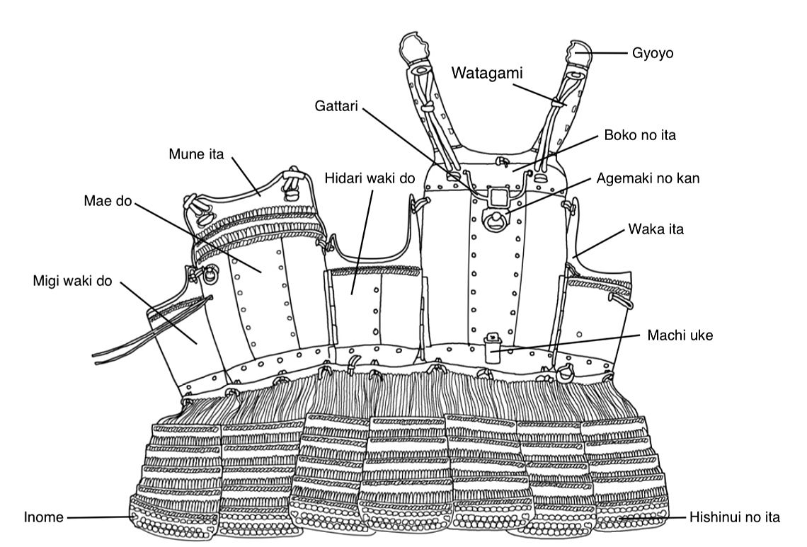Domaru Armor