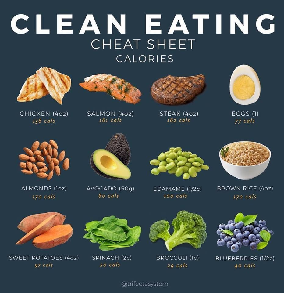 CLEAN EATING CHEAT SHEET!   When trying to eat 'clean' we recommend a diet full of whole foods- lean proteins, complex carbohydrates, healthy fats, and plenty of vegetables.  When getting started, we do recommend tracking calories and/or macronutrients. Which is why we created two sheets one with the macros for the average serving size and one with the calories.   #calories #weightloss #dieting #recipes