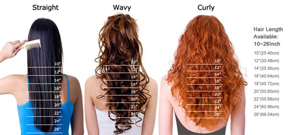 20 Inch 8pcs Best Selling Body Wavy Clip In Human Hair Extensions