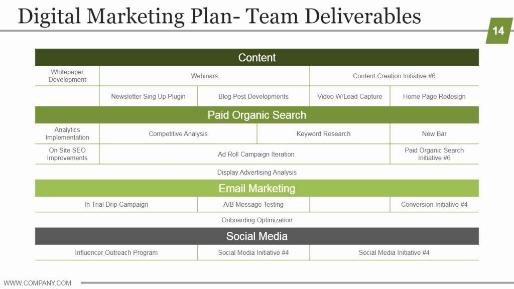 Strategic Plan Template Ppt Awesome Business Strategic