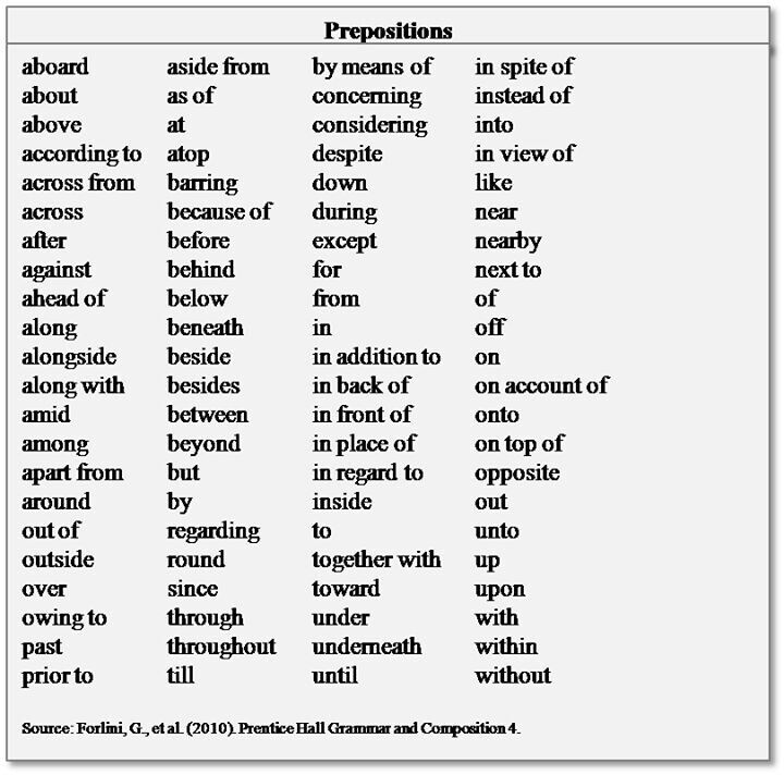 List Of Prepositions Xgrammar Pinterest School