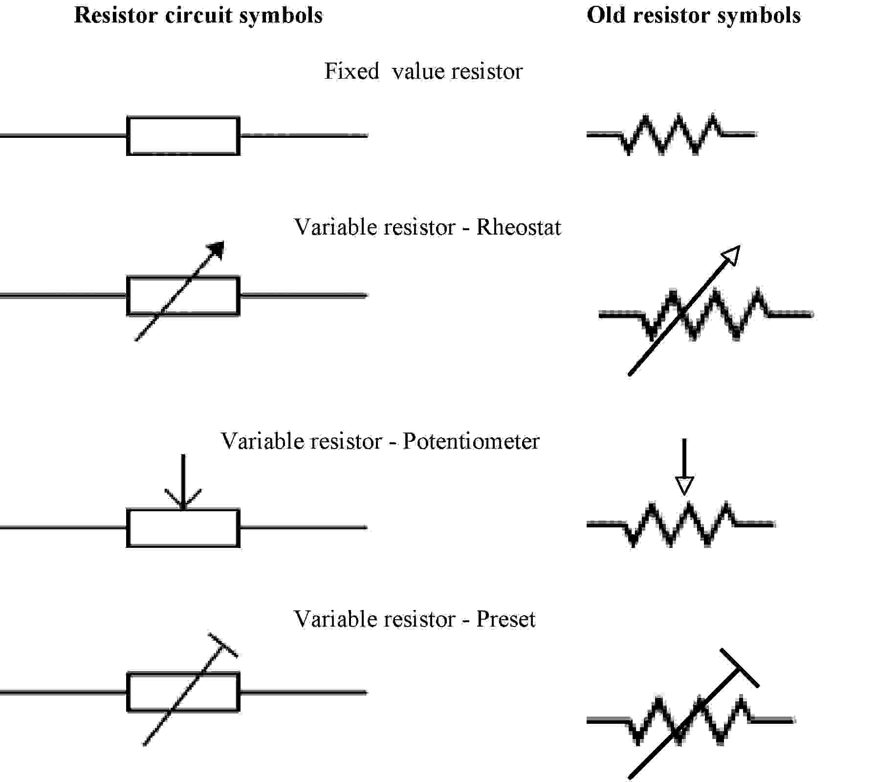 Image Result For Electronic Symbols Electronics Pinterest Variable Resistor Circuit