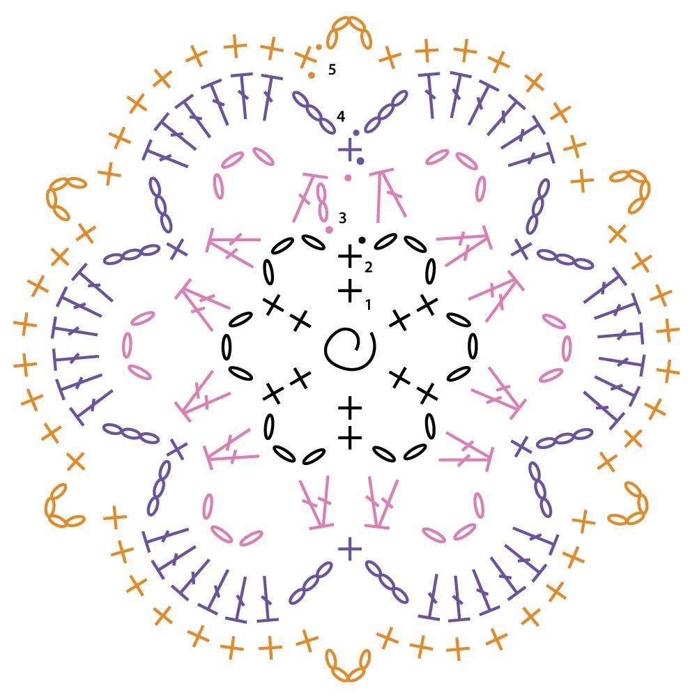 Free crochet pattern: Borealis blanket | Pinterest | Mantas tejidas ...
