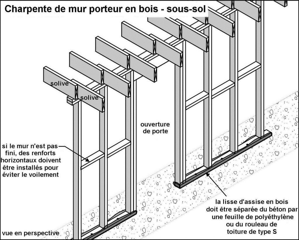 Charpente-de-mur-porteur-en-bois-sous-sol-