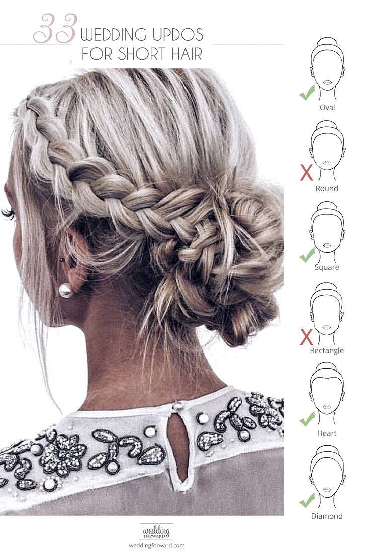 Brollop Frisyrer For Kort Har Hochsteckfrisuren Kurze Haare Hochzeit Frisuren Kurze Haare Hochzeitsfrisuren Kurze Haare