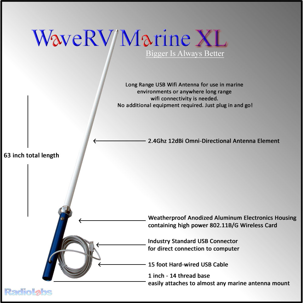 Long Range Marine Rv Wifi Usb Antenna Wavexl Radiolabs Wifi Antenna Antenna Rv Wifi