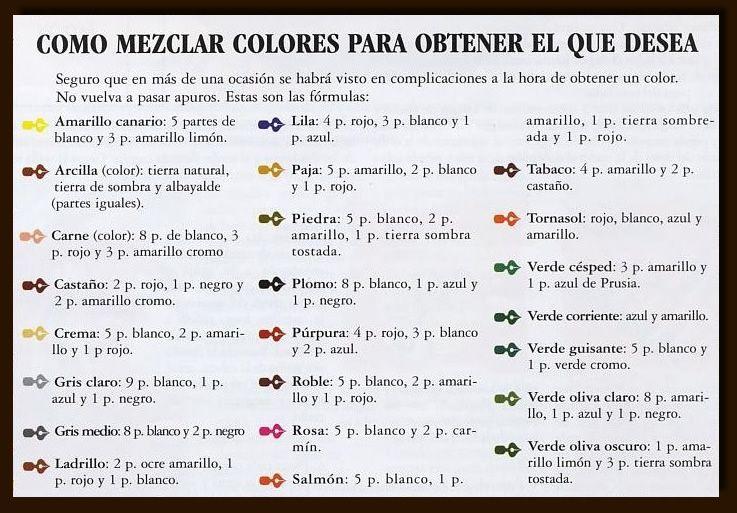 Guia para mezclar colores oleo pinturas pinterest for Mezclar colores de pintura