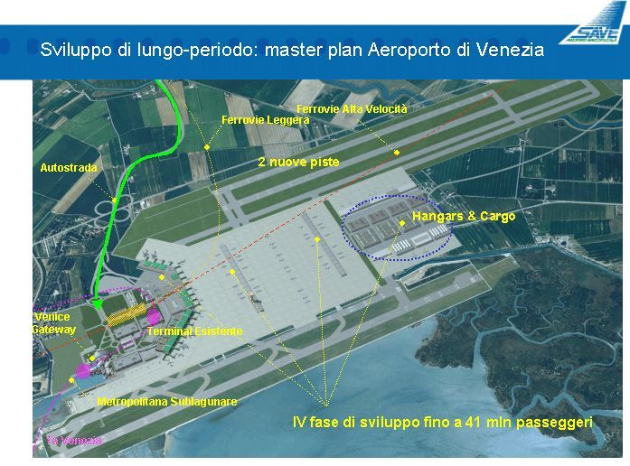 How Do I Get To Venice From Marco Polo Airport