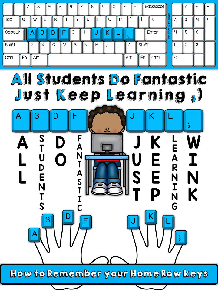 Typing Activities Dance Mat Typing Typing Lessons Accounts Typing Class Learn To Type Typing Web Learn To Ty Computer Lessons Typing Skills Technology Lessons
