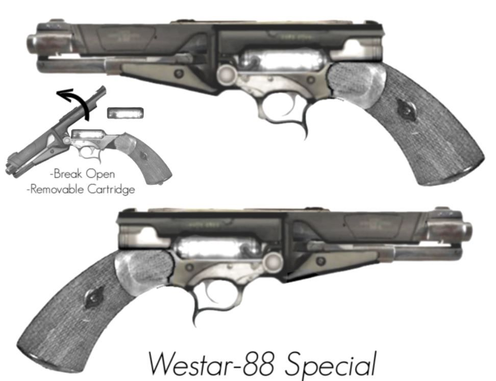 Westar-88 blaster 3d printed kit