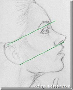 Les Astuces Pour Dessiner Un Visage De 3 4 Arriere Dessin Visage Astuces Pour Dessiner Portrait Au Crayon