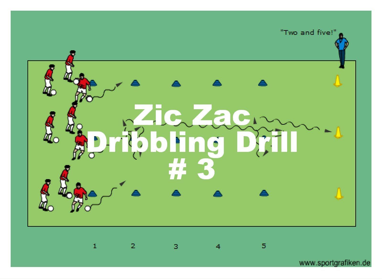 Http Www Top Soccer Drills Com Zig Zac 3 Html Youthsoccerdribblingdrills Soccer Training Soccer Training Drills Soccer Dribbling Drills