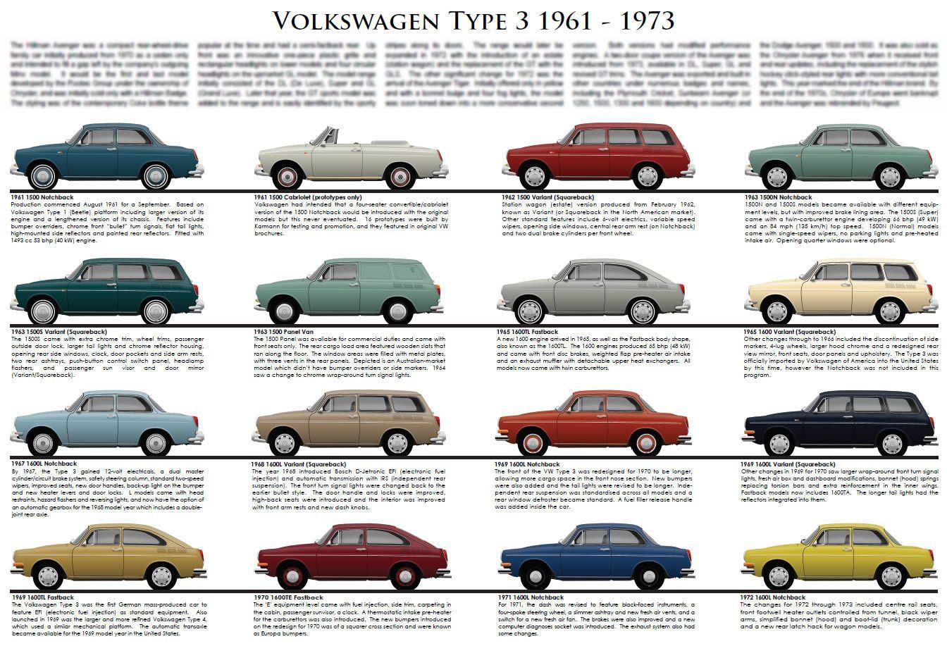Volkswagen Type 3 Model Chart 1961 1973 Vw 1500 1600 Notchback Fastback Ebay
