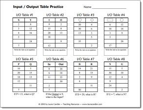Free Function Tables practice pages in Laura Candler's online file ...