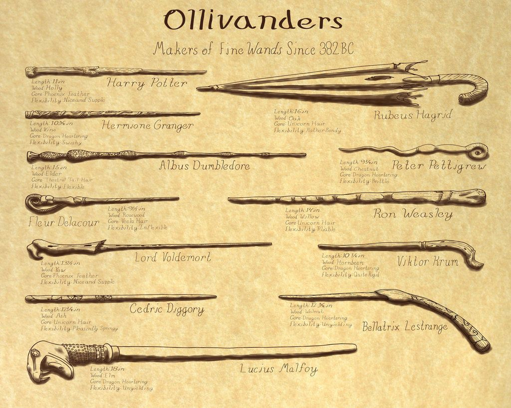 Image Result For Harry Potter Wands Images