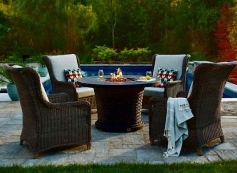 Pin By Summer Casual On Canadian Tire 2017 Outdoor Patio Designs Outdoor Furnishings Patio