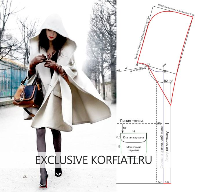 Выкройка кейпа от Анастасии Корфиати | Costura | Pinterest ...