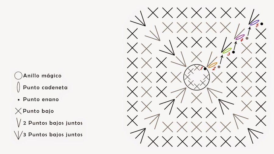 Cómo hacer cestos de trapillo cuadrados, ¡con patrón incluido ...