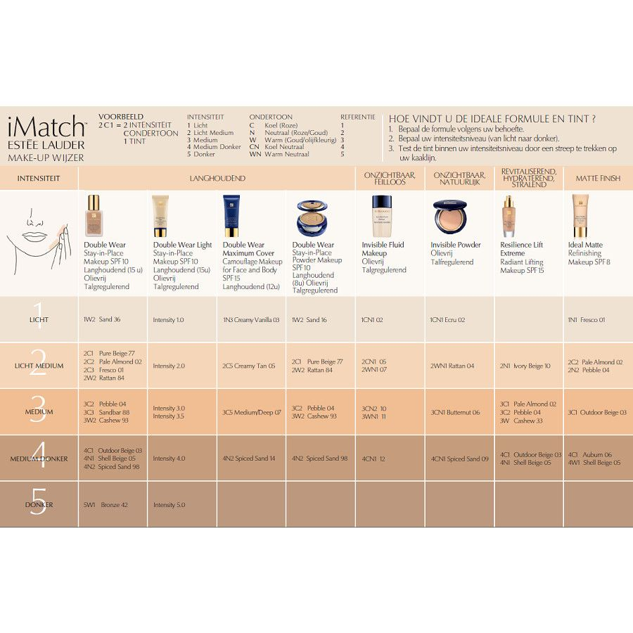 Estee lauder maximum cover light google search also double wear foundation review and swatches beauty rh pinterest