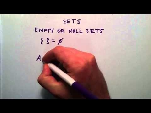 The Empty Set or the Null Set , Intermediate Algebra , Lesson 27
