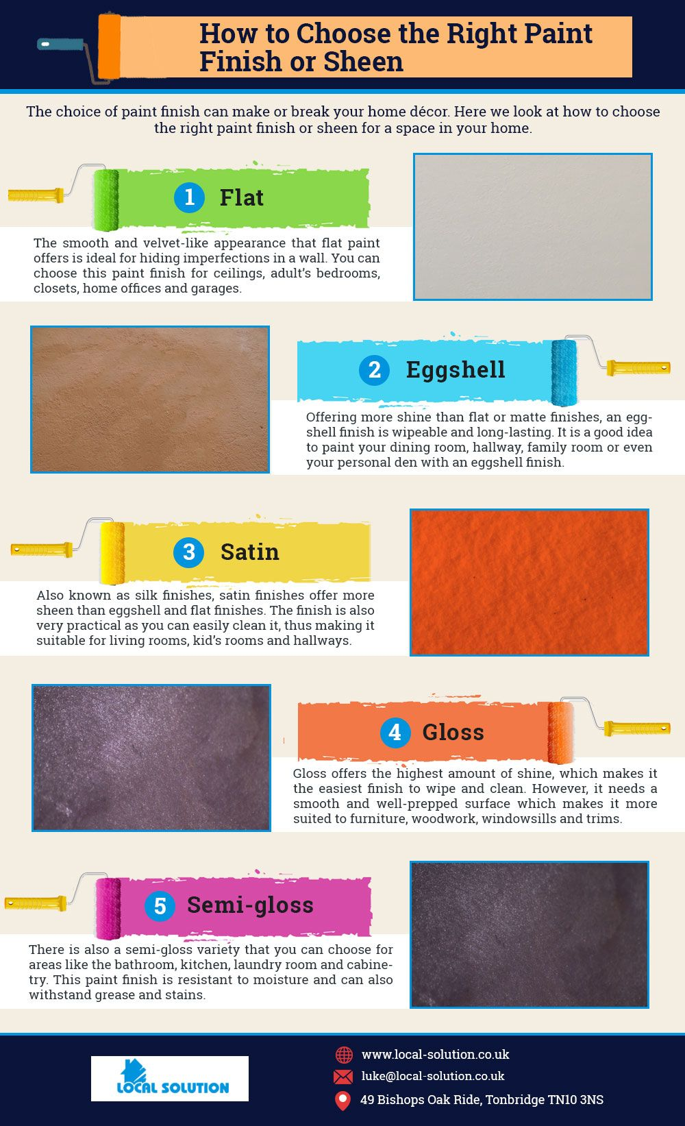 Choosing the right paint finish for a room is no easy task the