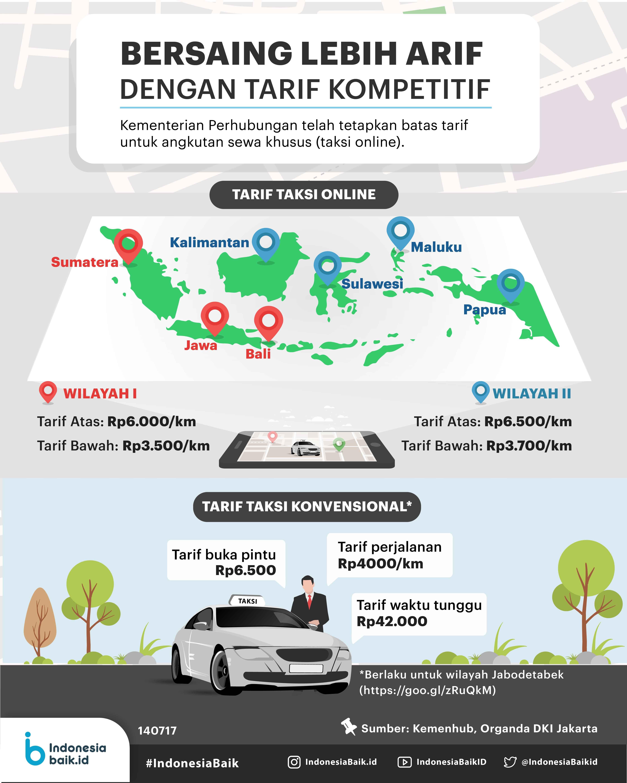 Bersaing Lebih Arif dengan Tarif Kompetitif Indonesia