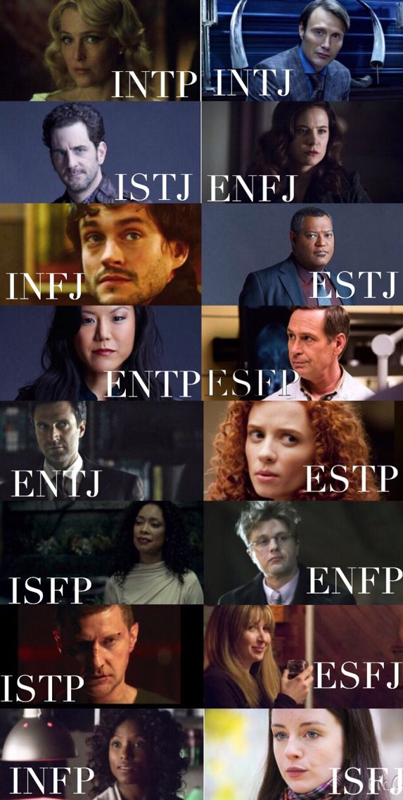 Hannibal Personality Types