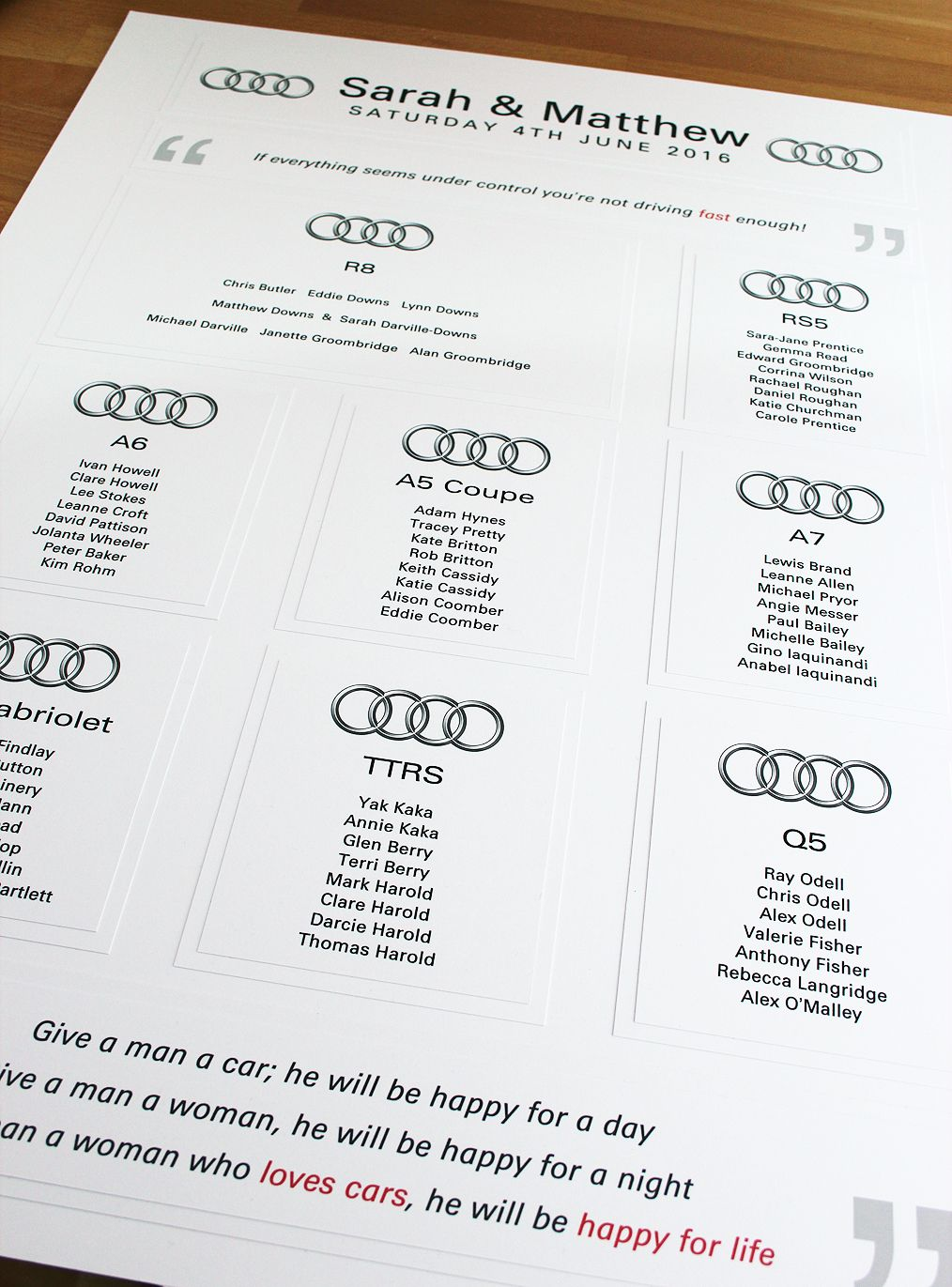 Audi themed table plan | Bespoke Invitations, Stationery & Table ...