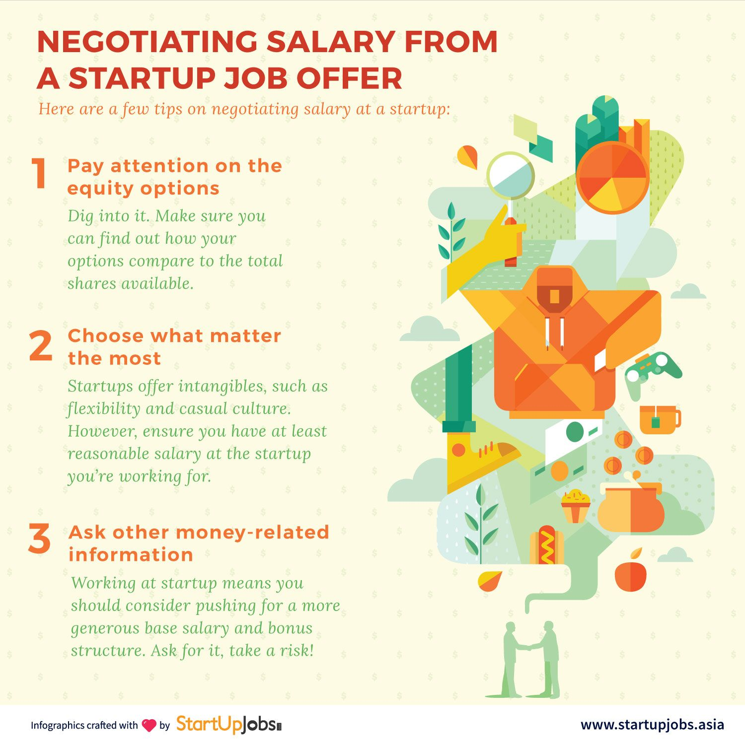 A few tips on negotiating salary at a startup