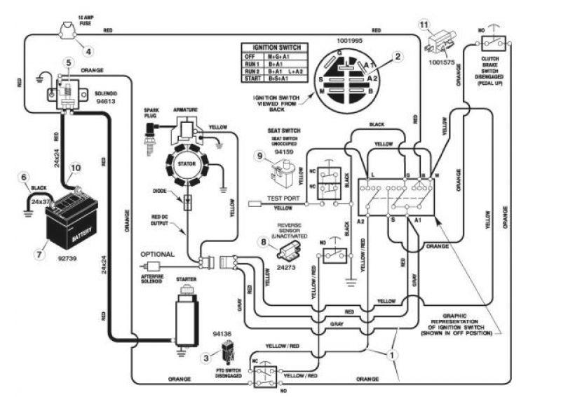 wiring diagram mtd lawn tractor wiring diagram andwiring