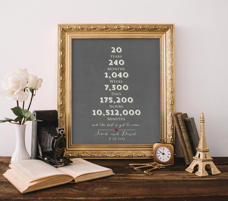20th Wedding Anniversary Gift Ideas I Found In July 2019