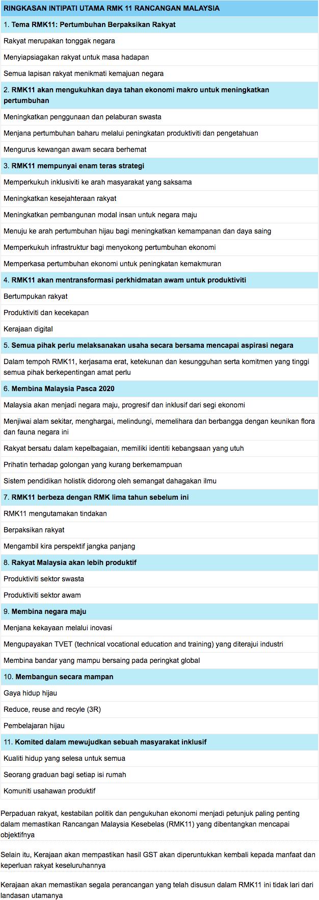 Ringkasan Intipati Utama Rmk 11 Rancangan Malaysia Ke 11 Exam Ptd Malaysia Exam Language