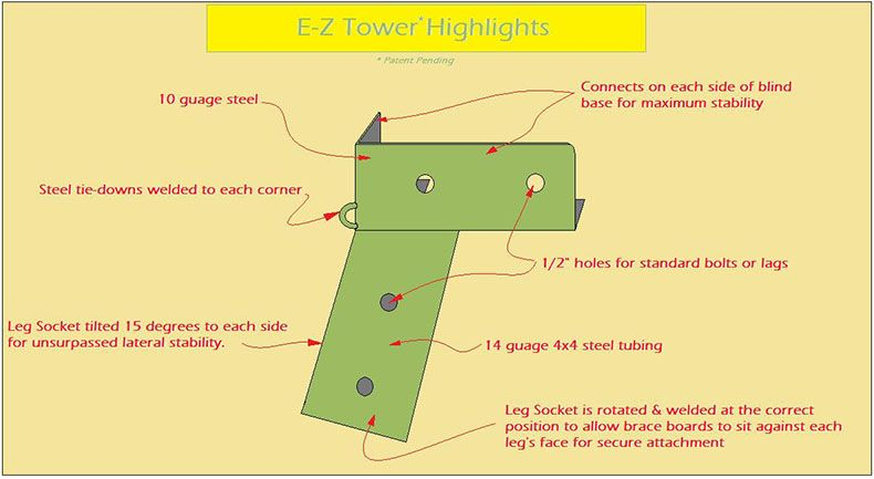E Z Tower Schematic Hunting Blinds Blind Brackets Hunting
