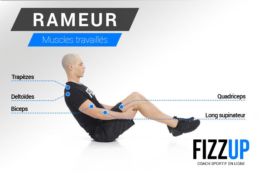 Découvrez l'un des exercices phares du coaching sportif FizzUp, le rameur. Souvent associé à un exercice sur machine ou bien encore aux abdominaux rameurs, le rameur version FizzUp est un exercice sans matériel et original, qui vous offre bien plus de liberté. Le rameur sans matériel est un exercice physique