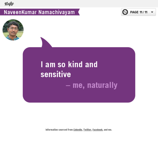Quote Visualization Naveenkumar Namachivayam  Software Testing