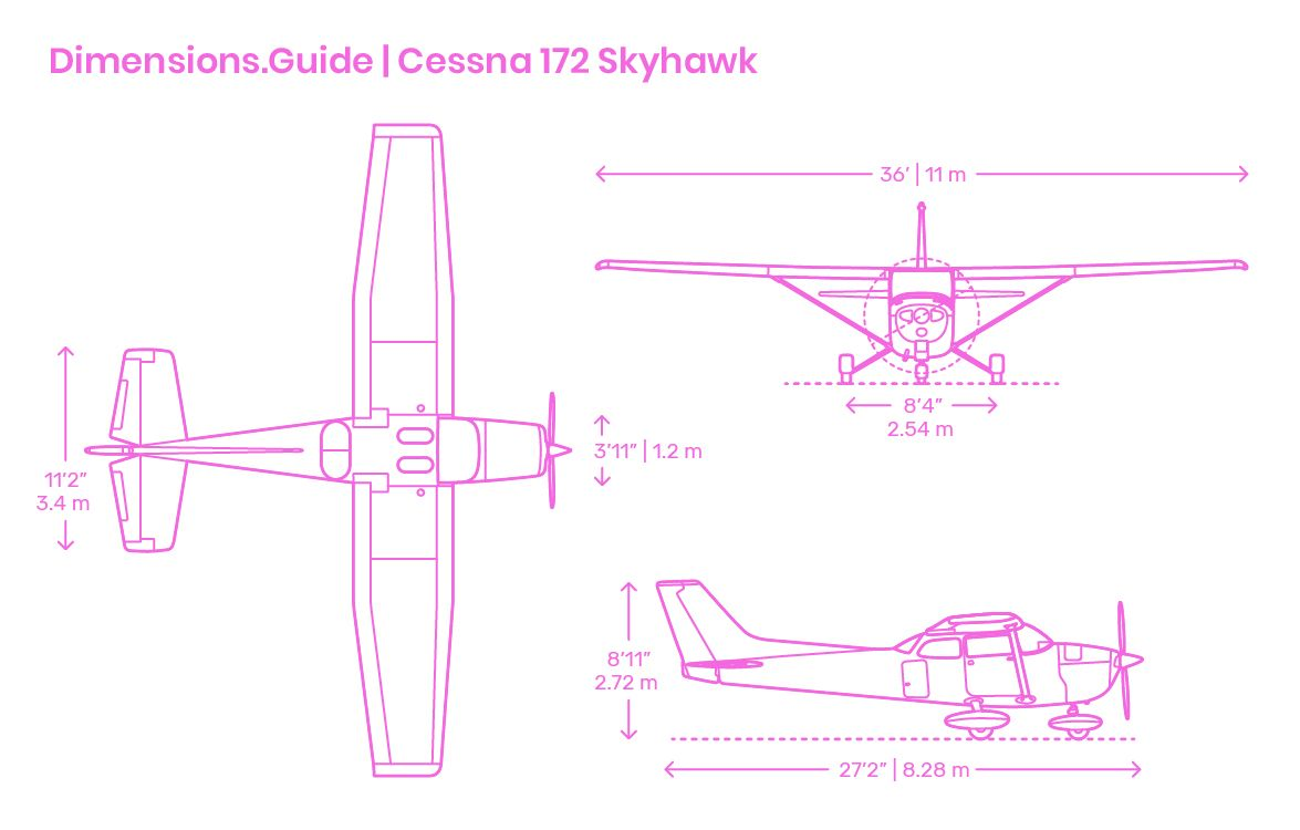 the cessna 172 skyhawk is an american single engine, fixed wing Diagram of the Year