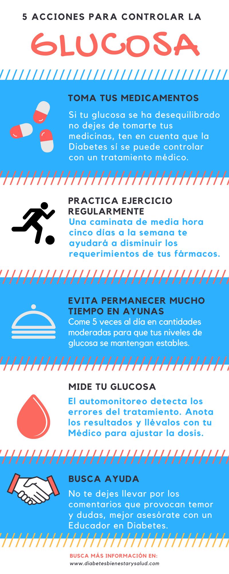controla tu diabetes de por vida