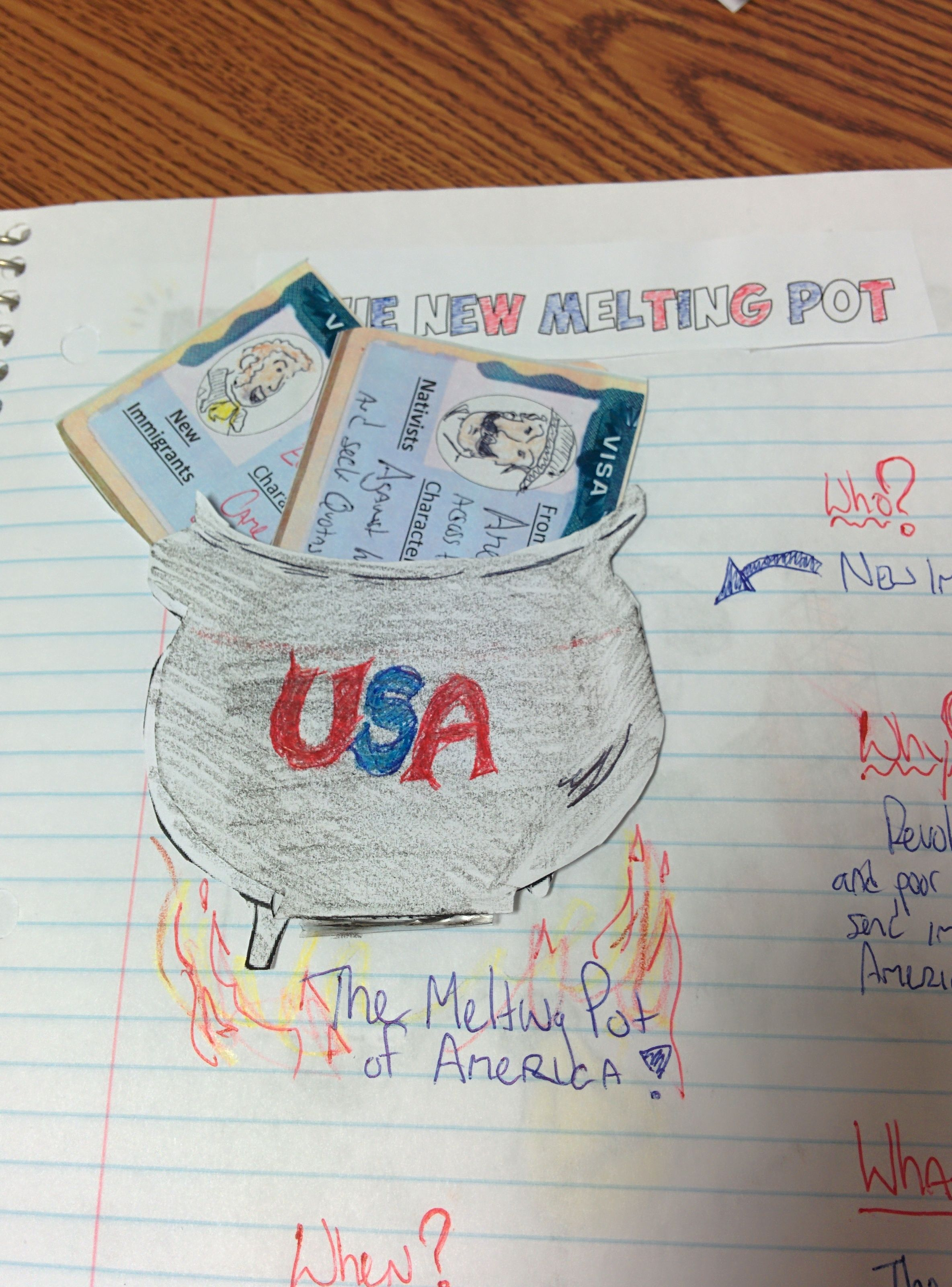 New Interactive Notebook Pages On Immigration The Melting