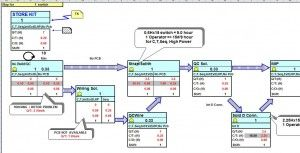 Value Stream Map Template For Microsoft Excel Aniversario