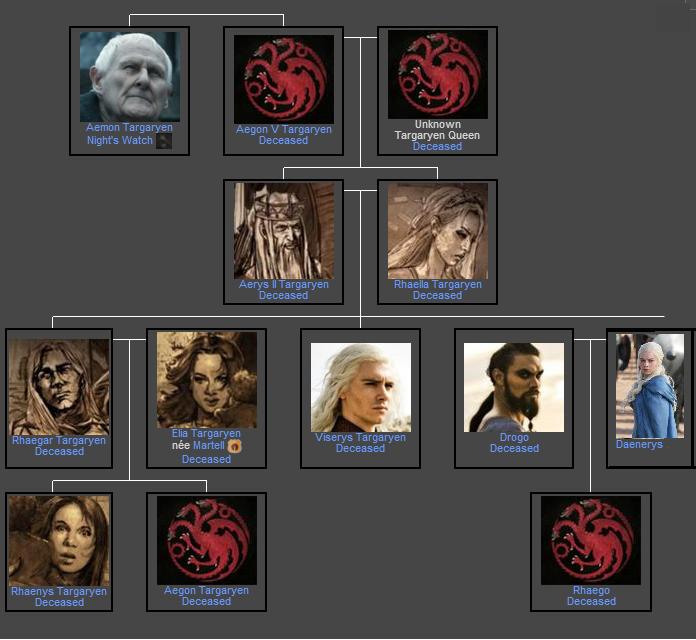 Populares Targaryen Family Tree   Game of Thrones   Pinterest   Targaryen  HI84