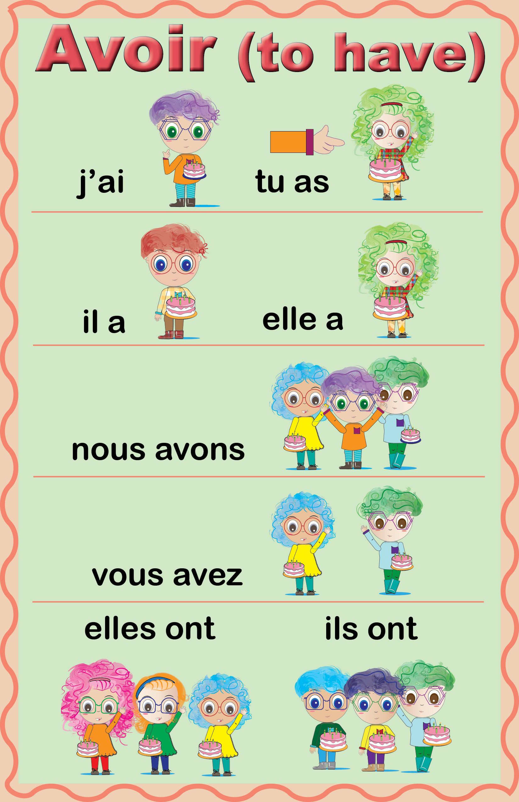 Avoir And Etre Posters 11 X 17