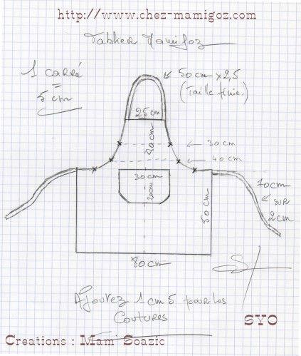 tutoriel couture facile aujourd hui je vous pr sente mes deux derniers tabliers de cuisine. Black Bedroom Furniture Sets. Home Design Ideas