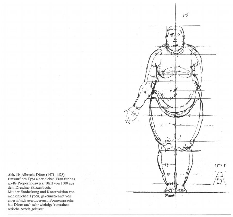 Pin von Therese Olivier auf Anatomie / Bammes+Co | Pinterest | Der ...