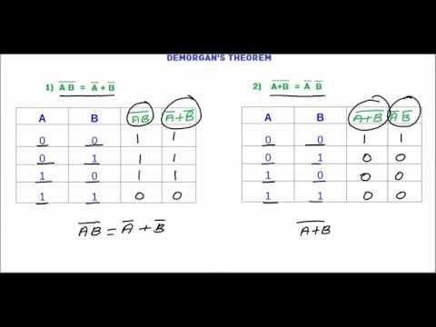 Demorgan S Theorem Proof Boolean Algebra Theorems Algebra Education