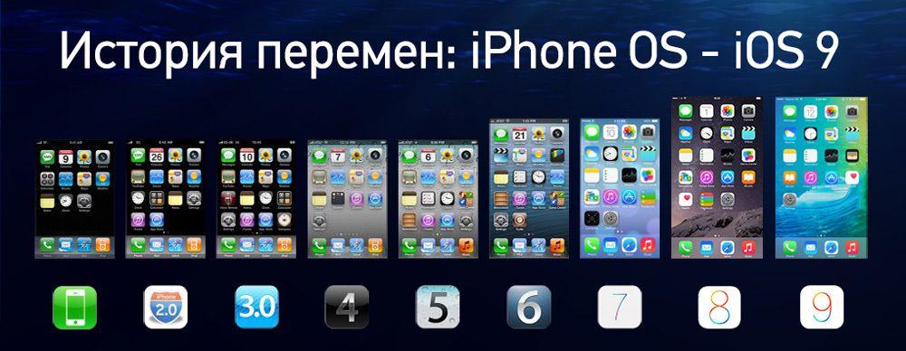 Iphone Os Ios Home Screen Evolution Interface Evolution Pinterest