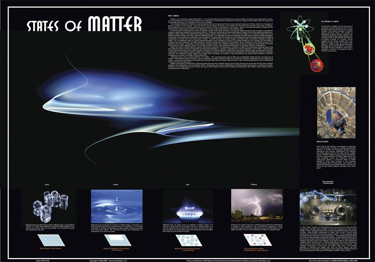 """States of Matter 36x26"""" Science Poster from American Educational Products States of Matter - Science Poster. It is difficult to find a good """"Matter"""" poster but this one is it! Great in-color graphics"""