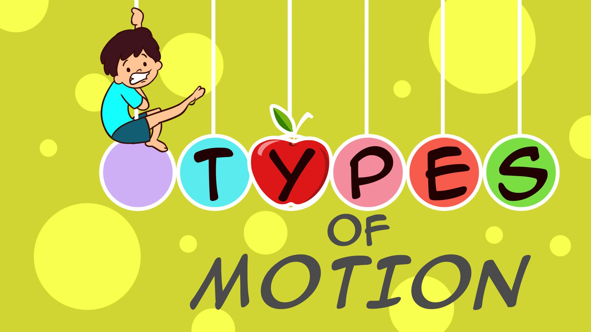 Types Of Motion Physics For Kids