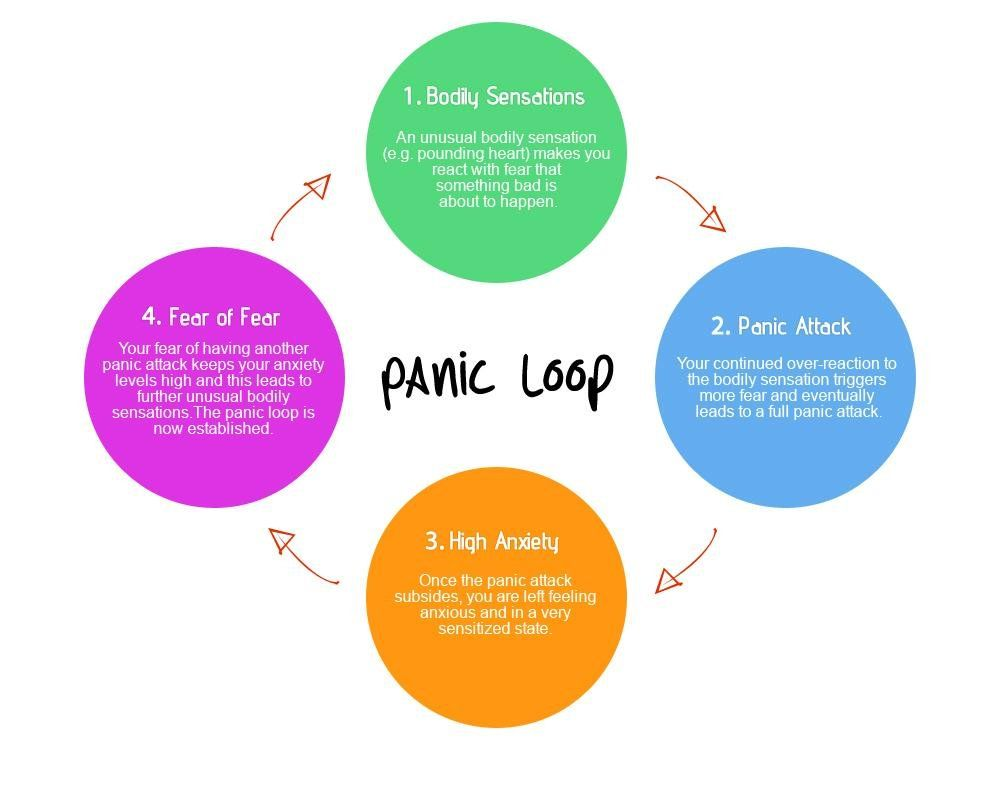 klonopin for anxiety and panic